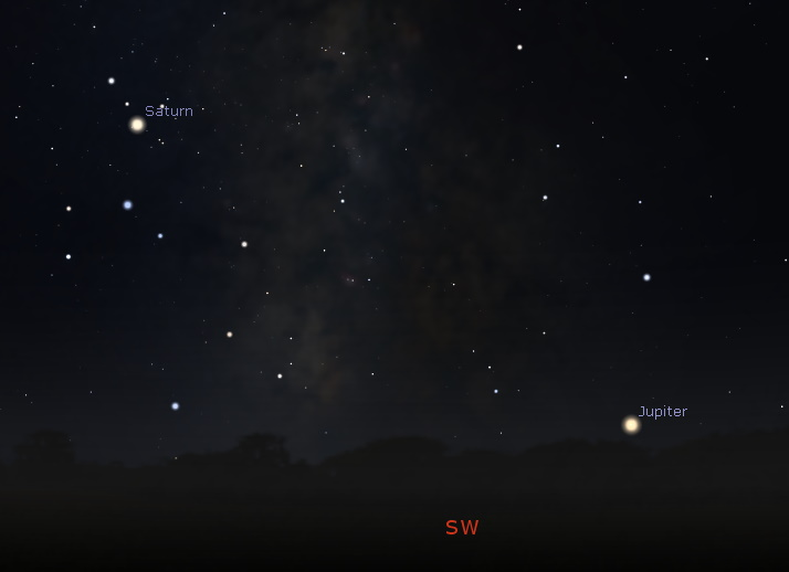 Saturn and Jupiter in the southwestern sky