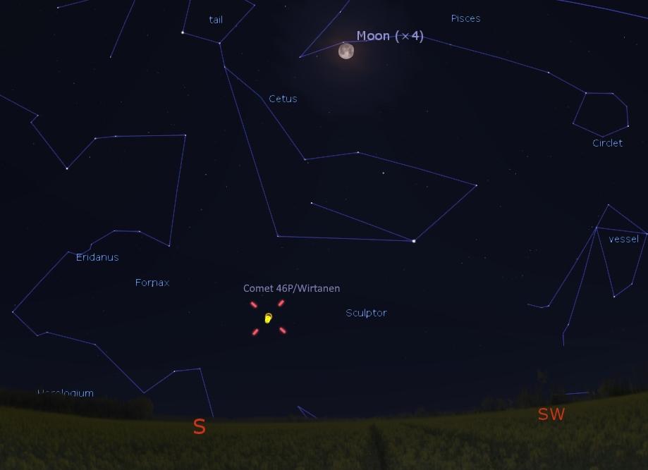 Position of Comet 46P/Wirtanen