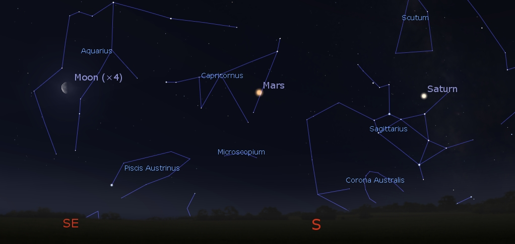 Moon with Mars and Saturn