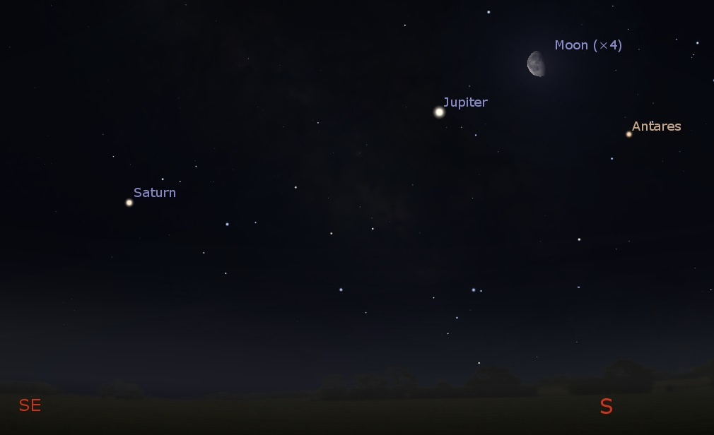 Planets and the Moon in the south-southeastern predawn sky