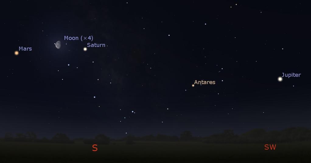 Southern sky at 5:00 AM, May 5, 2018