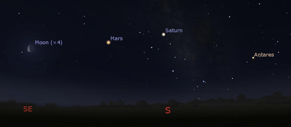 Southern sky at 5:00 AM, May 8, 2018