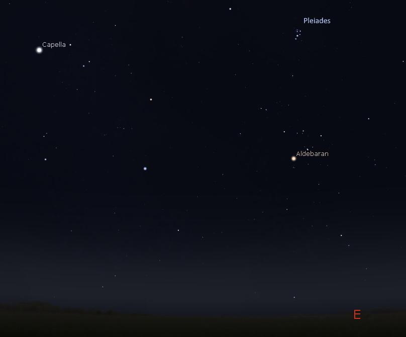 Capella, Aldebaran and the Pleiades