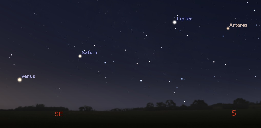 Planets in the south-southeastern predawn sky