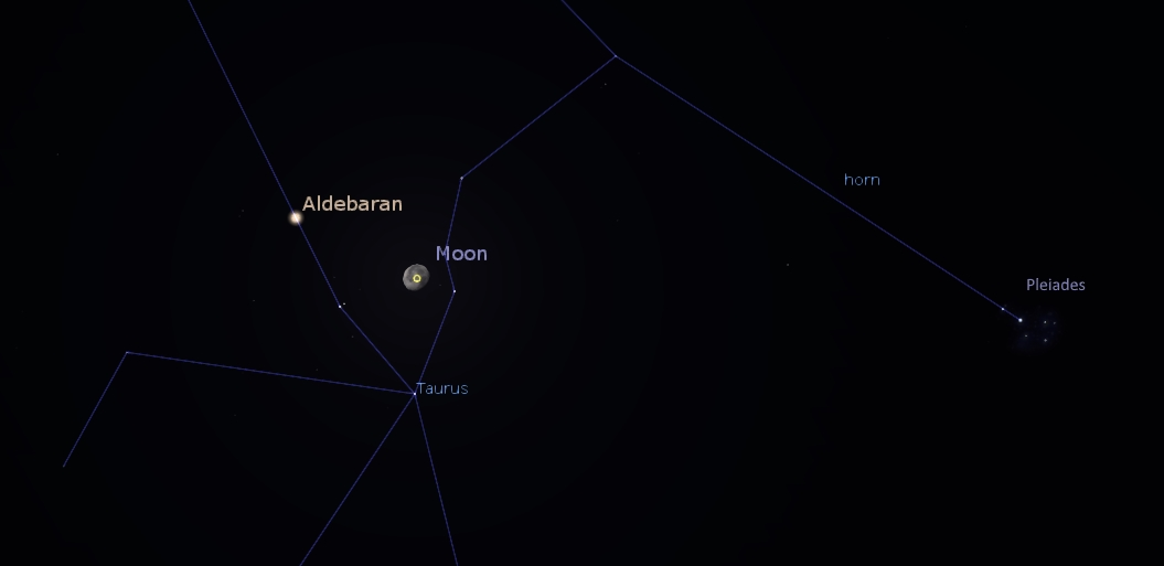 Conjunction of Moon and Aldebaran