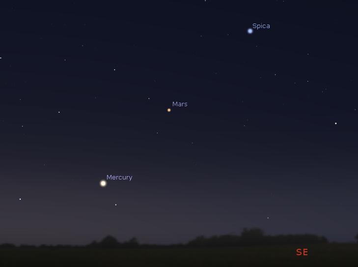 Mercury, Mars and Spica