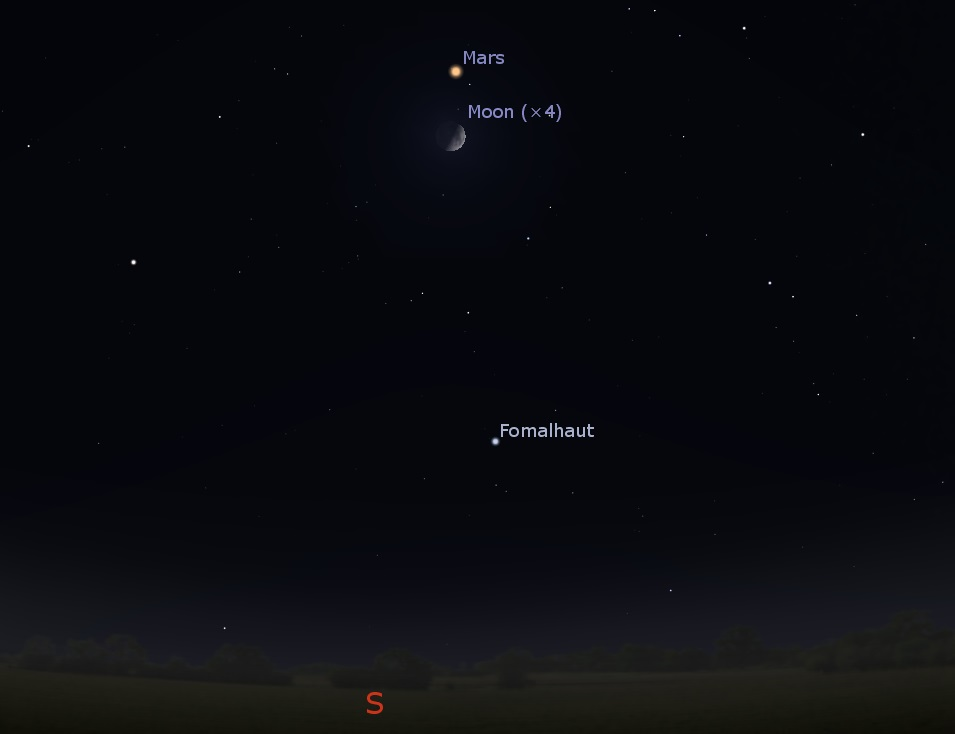 Conjunction of the Moon and Mars