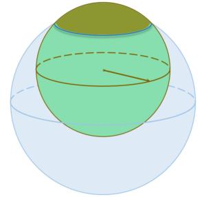 2-spheres-a