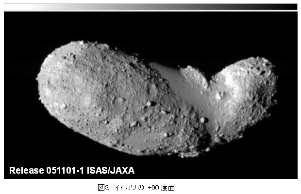 Images of asteroid Itokawa like this one were finally sent to Earth about a year after this column was published