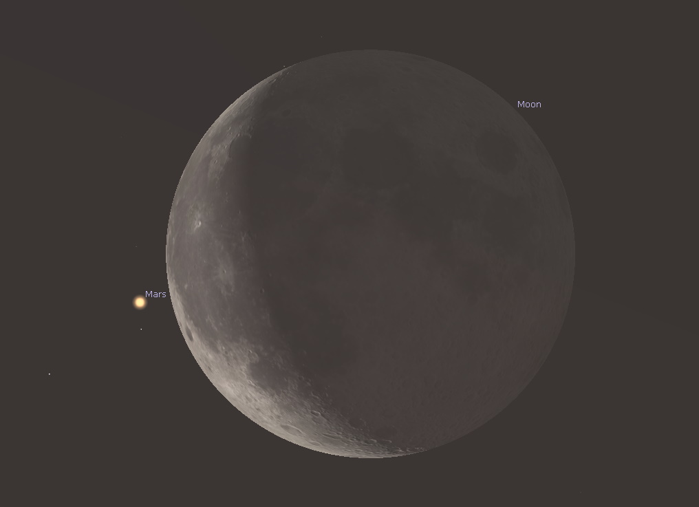 Occultation of Mars by the Moon