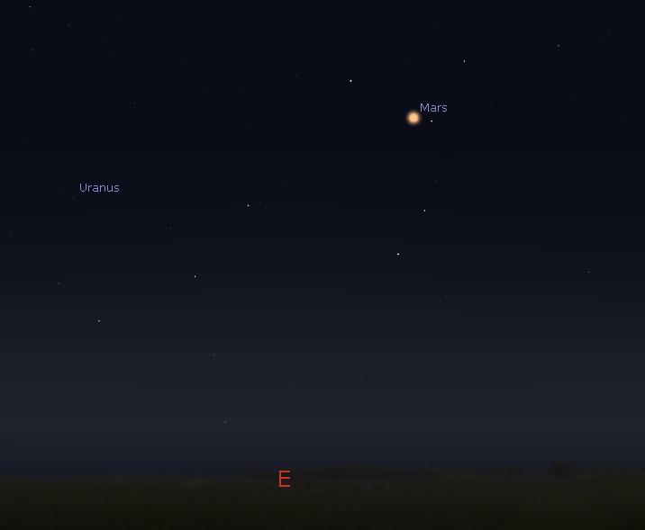 Uranus and Mars in the eastern sky