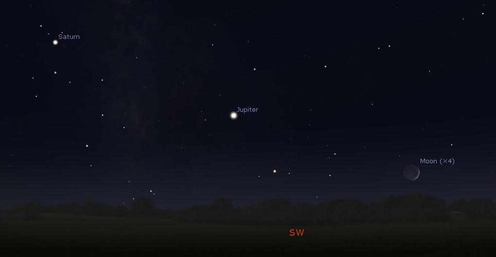 Moon, Saturn and Jupiter
