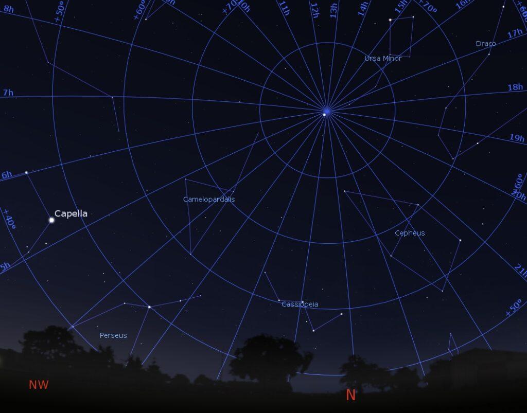 North Celestial Pole at 10:00 PM, May 15, 2018