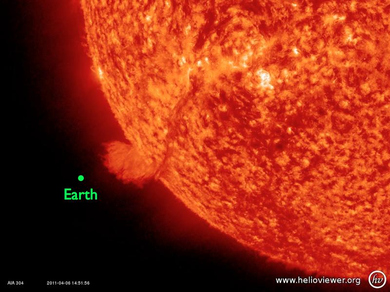 Earth compared to the Sun