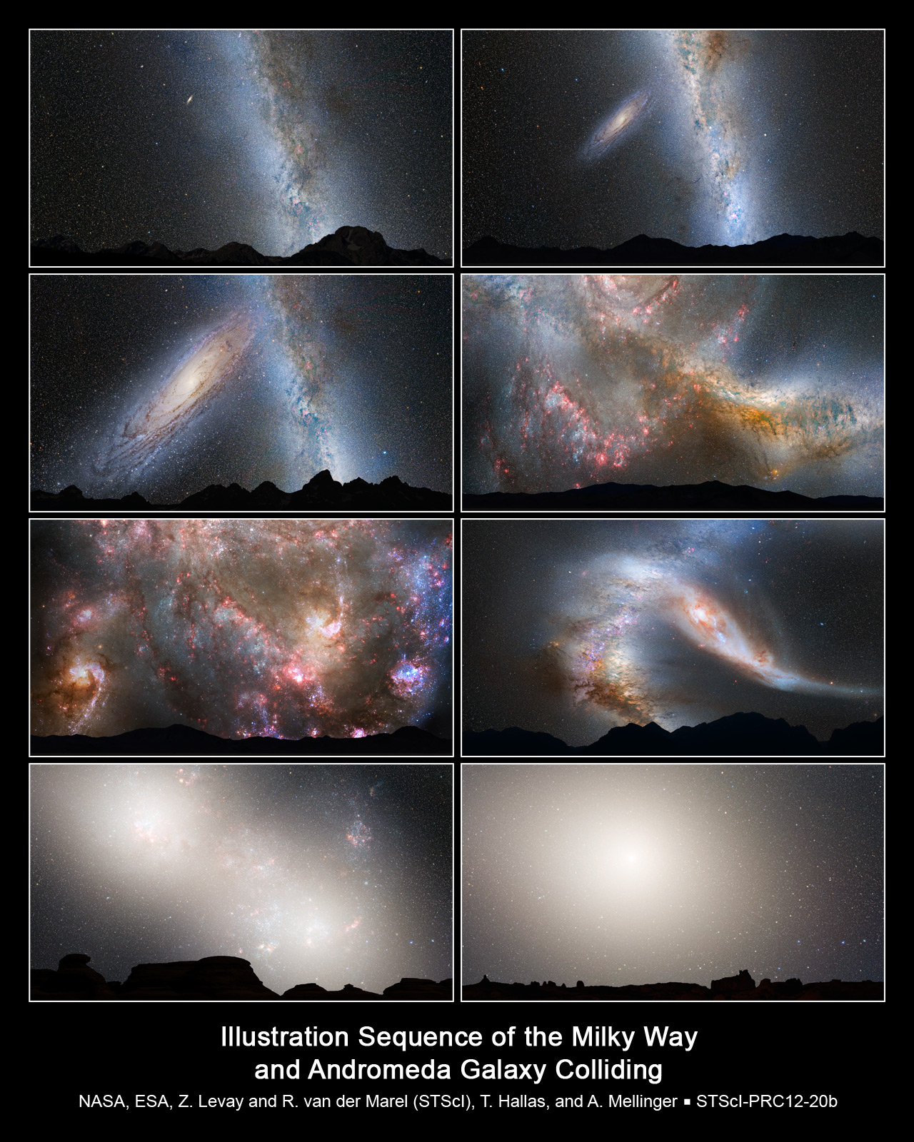 Merger between the Milky Way galaxy and Andromeda galaxy