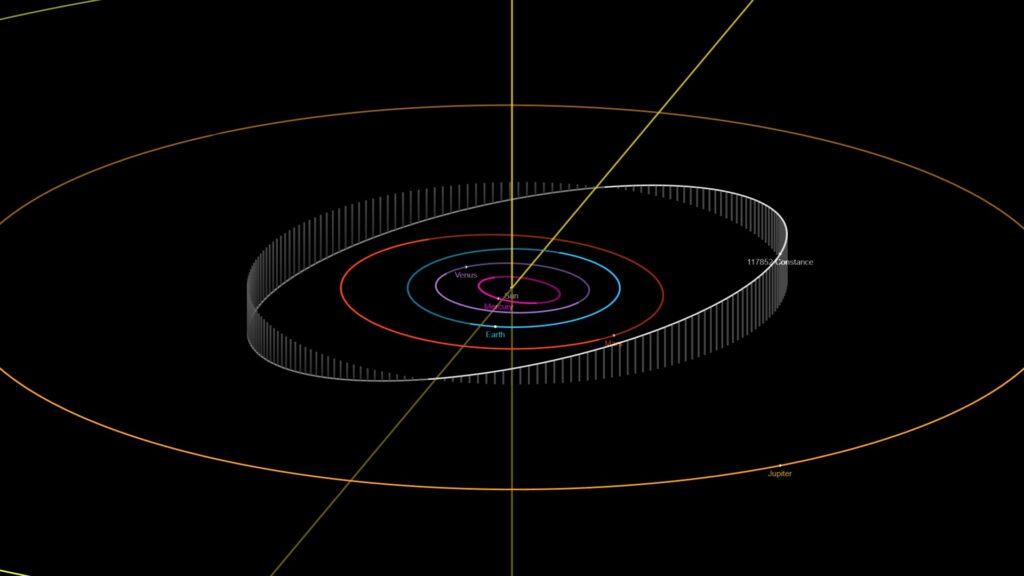 Orbit of Asteroid 117852 Constance