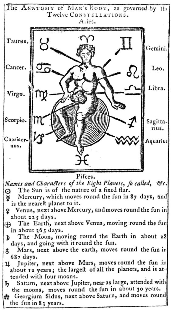 Benjamin Bannaker's listing of the planets. Note than after Saturn is George (Georgium Sidus—The George Star).