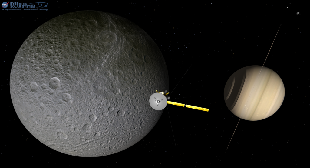 Cassini Encounter with Dione