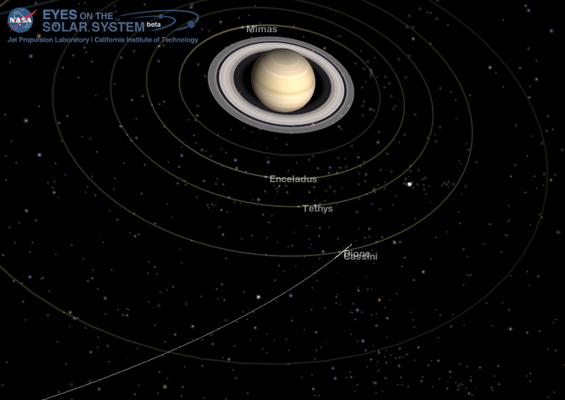 Cassini Encounter with Dione Orbit 17 Aug 2015