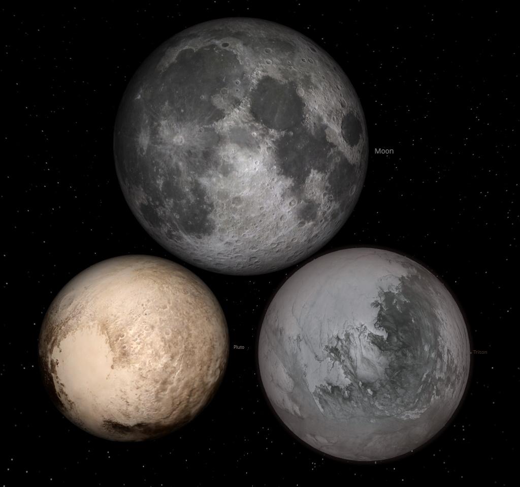 Comparison of Triton, Pluto and the Moon