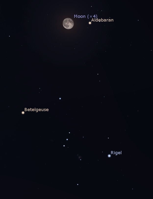 Conjunction of the Moon and Aldebaran