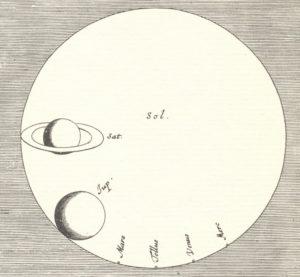Huygens diagram.