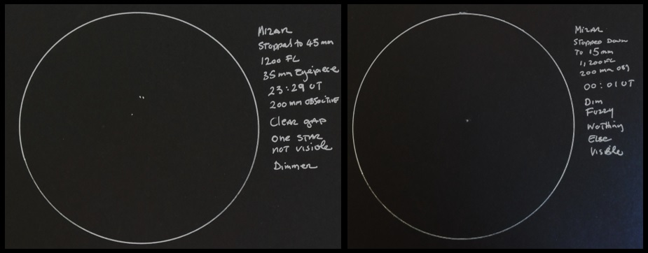 Deirdre Kelleghan, artist and fellow blogger for The Catholic Astronomer, was kind enough to take a crack at observing Mizar with a stopped-down telescope, in order to give an idea of what Galileo might have seen. The magnification in these is 34x, similar to what Galileo might have used. The drawing at right is with a 45 mm aperture—it clearly shows the two stars of Mizar. The drawing at left is with a 15 mm aperture—which is much less clear. Galileo's view was probably somewhere between these two. I gave Deirdre no hint of what to expect, so that her impression would not be biased by expectations.