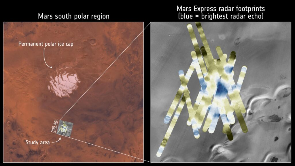 Mars Express finds water
