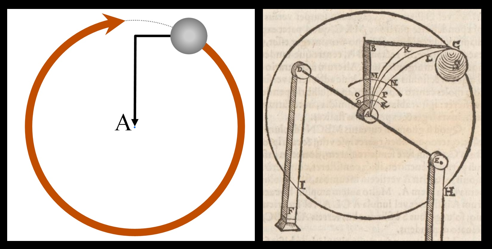 Left—as Earth is imagined to shrink to a point, the ball swings in a circle around the Earth. Right—Locher's diagram of this. Curves MN, OP, and QR are the surface of the Earth, imagined smaller and smaller. S is the iron ball. A is the center of the universe. Circle CHIC is the path of the orbiting ball.