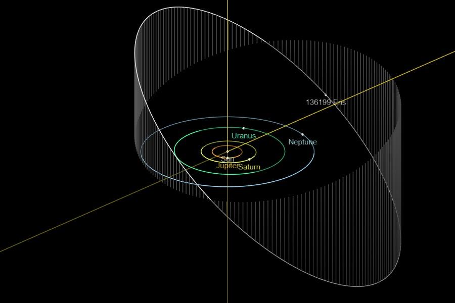 Orbit of Dwarf Planet 136199 Eris