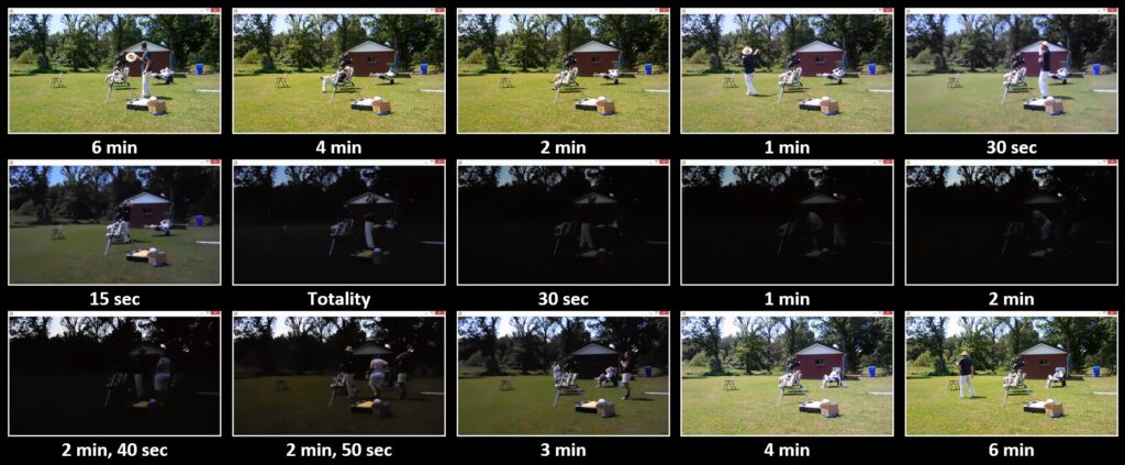 A series of video stills, looking west, starting with six minutes prior to the onset of totality, and ending six minutes after the onset of totality.