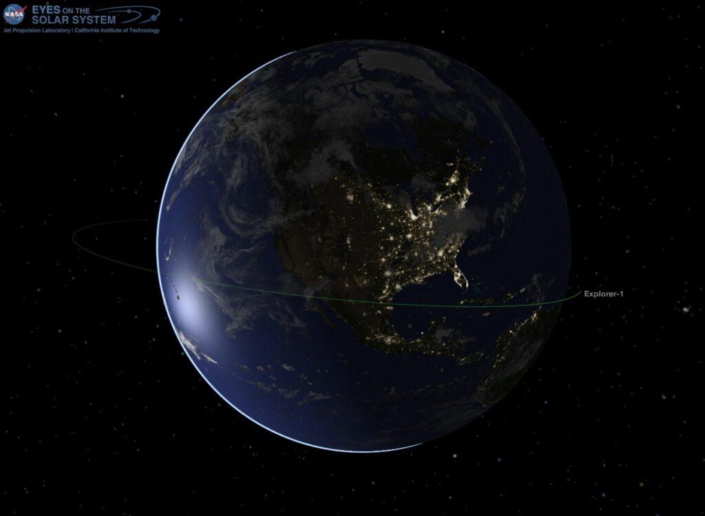 Orbit of Explorer 1