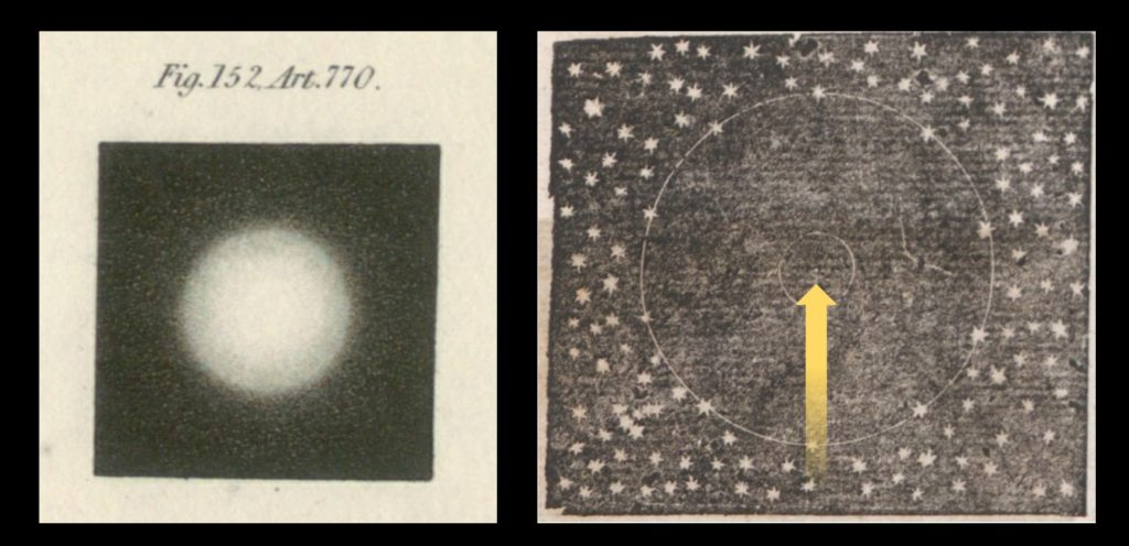 Left: Illustration of a star as seen through a telescope of size similar to what was used for stellar observations in the seventeenth century (from John F. W. Herschel's 1828 Treatises on Physical Astronomy, Light and Sound). In order to show such a distinct size and globe-like form, while being at the vast distance required by the heliocentric theory, this star would have to be of enormous size, dwarfing the sun. Right: Illustration, from Kepler's 1618 Epitome Astronomiae Copernicanae, of a small sun (arrowed) surrounded by a universe of much larger stars. Not until the latter part of the seventeenth century would astronomers start to publish evidence that the appearance of stars, even when seen through a telescope, might be entirely spurious. In fact the diffraction of light waves through the telescope's aperture creates the globe-like appearance, greatly inflating the apparent sizes of stars. A full understanding of diffraction and the wave nature of light was not developed until the early nineteenth century.