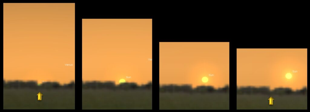 Simulation (made using the Stellarium planetarium app) of the June sun rising through a gap on the horizon at Lebanon, Ohio. Images are three minutes apart. Note how much the sun moves to the right as it climbs up into the sky.