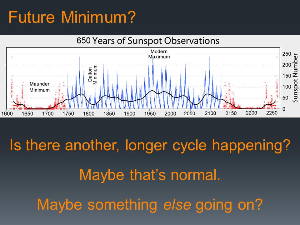 Future Minimum