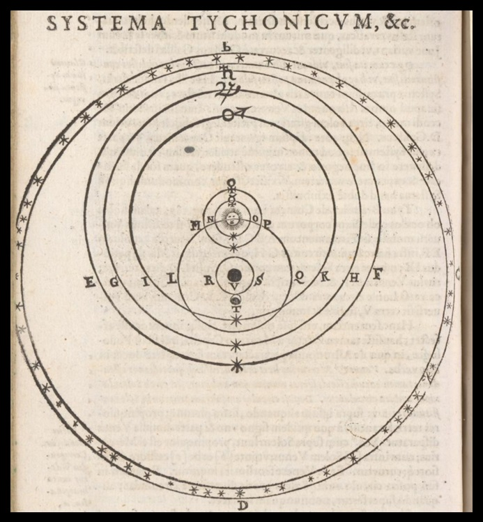 Brahe's system, as illustrated in Locher's Disquisitiones Mathematicae.
