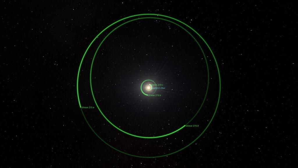 Luyten's Star