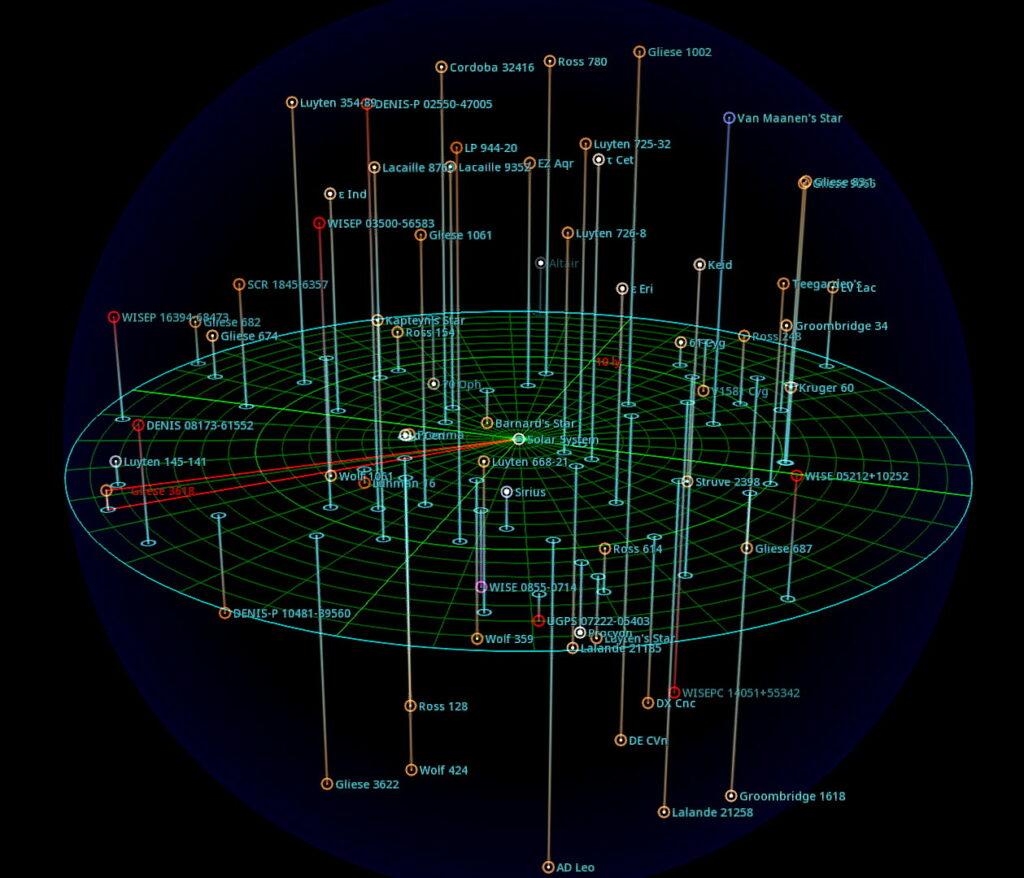 Gliese 3618