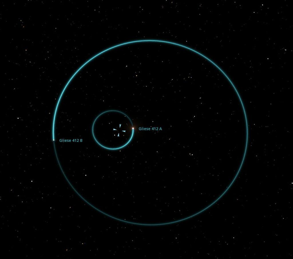 Gliese 412