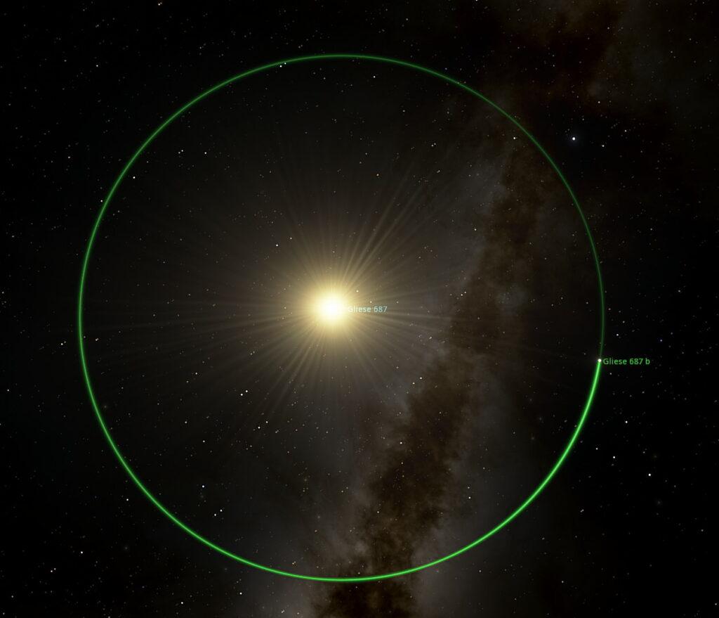 Gliese 687