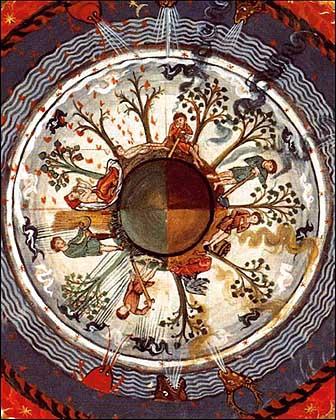 A medieval view of the universe, by Hildegard von Bingen
