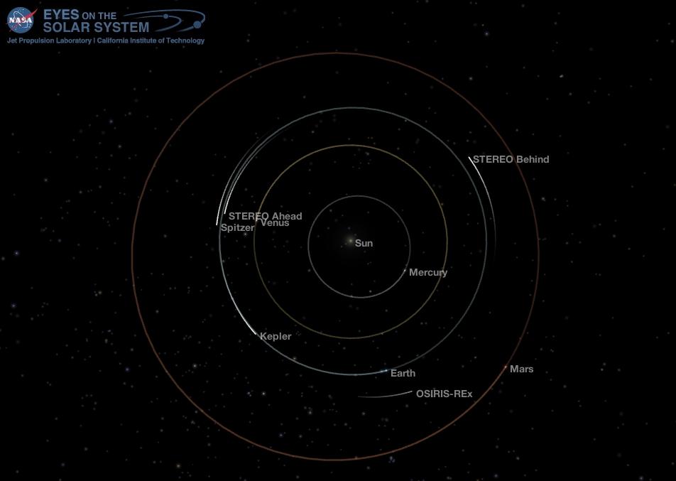 Inner Solar System Apr 24 2018