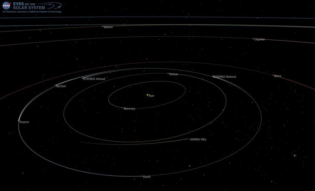 The Inner Solar System Dec. 5 2017
