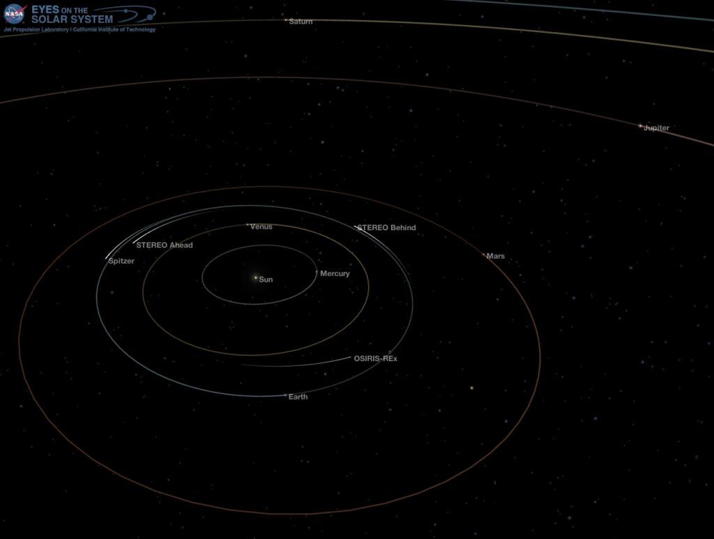 Position of the planets in the inner solar system, Jan. 3, 2018