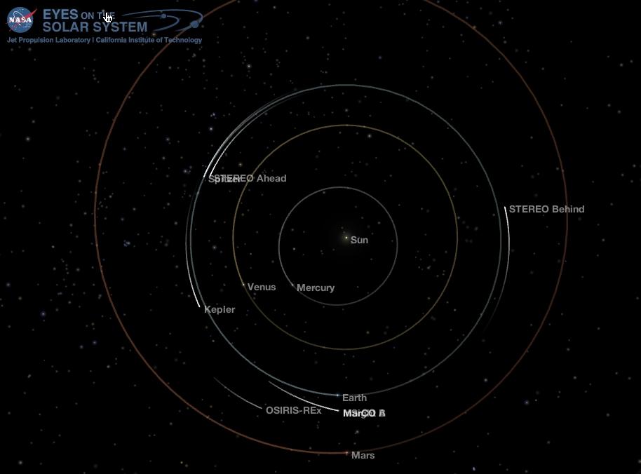 Inner Solar System July 17 2018