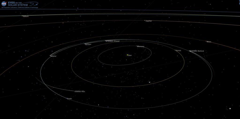 The Inner Solar System