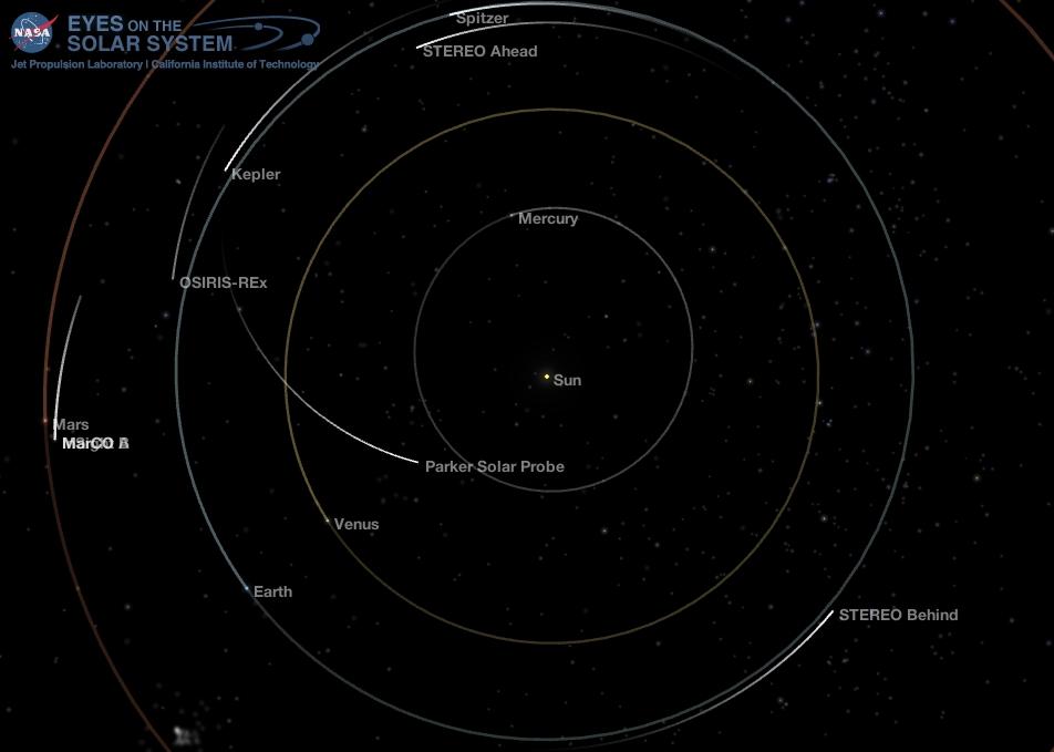 Inner Solar System