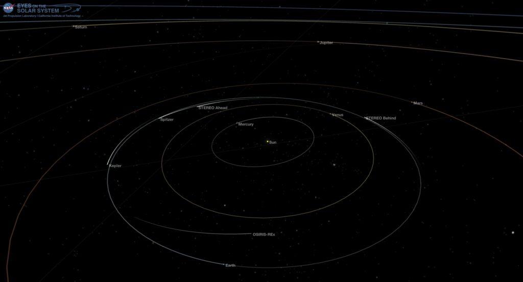 Inner Solar System - Oct. 31, 2017
