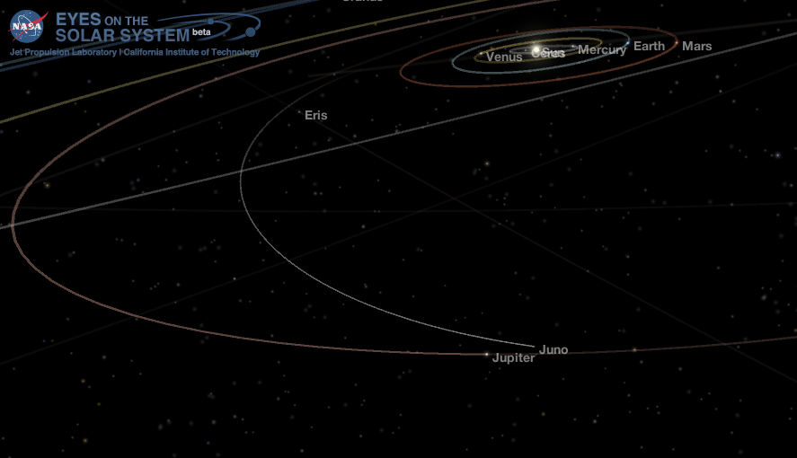Juno Mission Location May 30 2016.