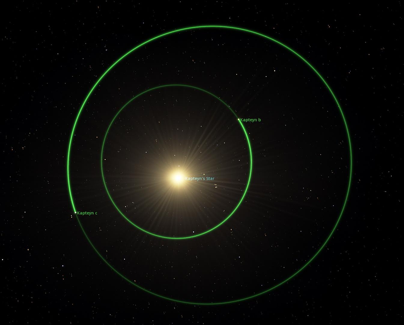 Kapteyn's Star